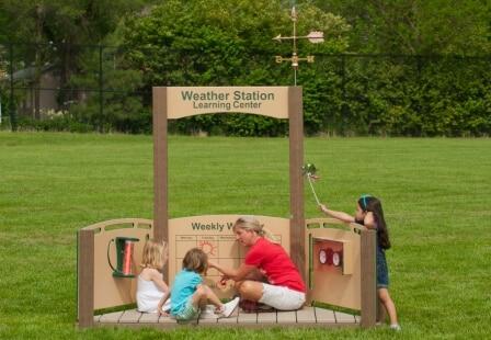 Outdoor Weather Station For Preschoolers The Adventurous